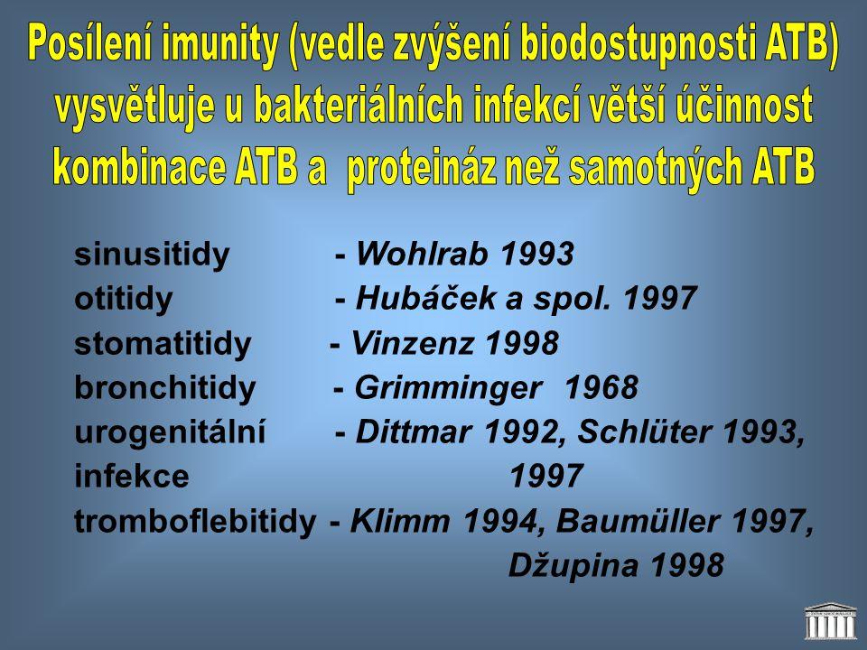 sinusitidy- Wohlrab 1993 otitidy - Hubáček a spol. 1997 stomatitidy - Vinzenz 1998 bronchitidy - Grimminger 1968 urogenitální - Dittmar 1992, Schlüter