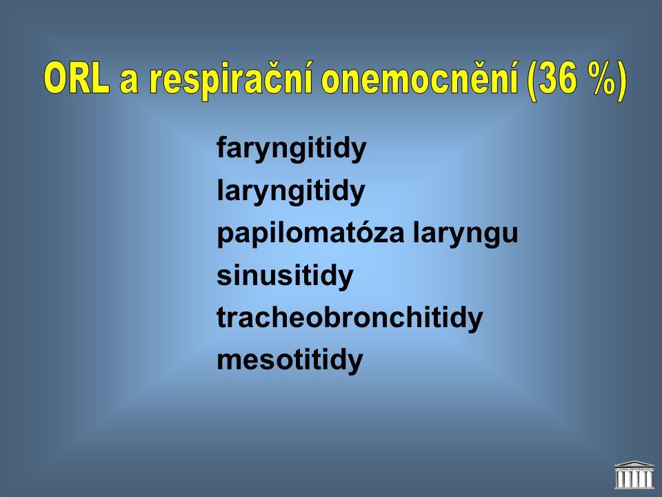 faryngitidy laryngitidy papilomatóza laryngu sinusitidy tracheobronchitidy mesotitidy
