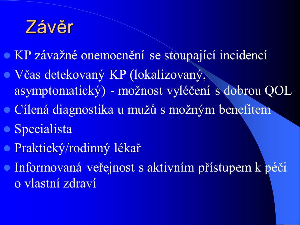 Závěr  KP závažné onemocnění se stoupající incidencí  Včas detekovaný KP (lokalizovaný, asymptomatický) - možnost vyléčení s dobrou QOL  Cílená diagnostika u mužů s možným benefitem  Specialista  Praktický/rodinný lékař  Informovaná veřejnost s aktivním přístupem k péči o vlastní zdraví
