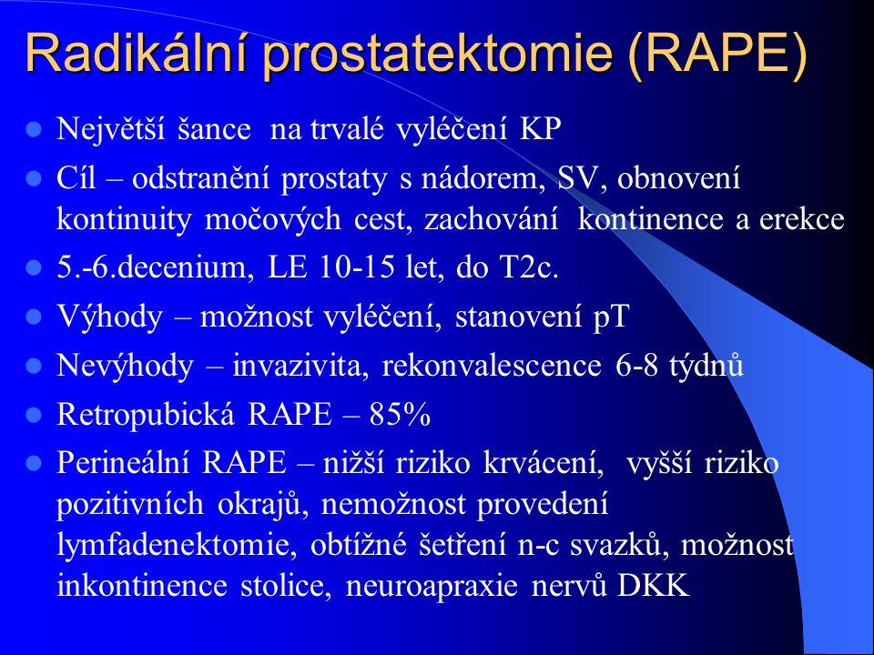 Radikální prostatektomie (RAPE)  Největší šance na trvalé vyléčení KP  Cíl – odstranění prostaty s nádorem, SV, obnovení kontinuity močových cest, zachování kontinence a erekce  5.-6.decenium, LE 10-15 let, do T2c.