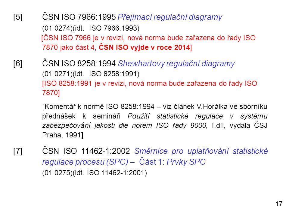 17 [5]ČSN ISO 7966:1995 Přejímací regulační diagramy (01 0274)(idt. ISO 7966:1993) [ČSN ISO 7966 je v revizi, nová norma bude zařazena do řady ISO 787