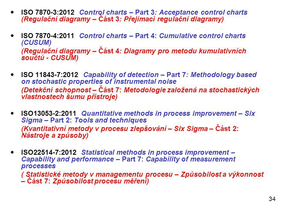 34  ISO 7870-3:2012 Control charts – Part 3: Acceptance control charts (Regulační diagramy – Část 3: Přejímací regulační diagramy)  ISO 7870-4:2011
