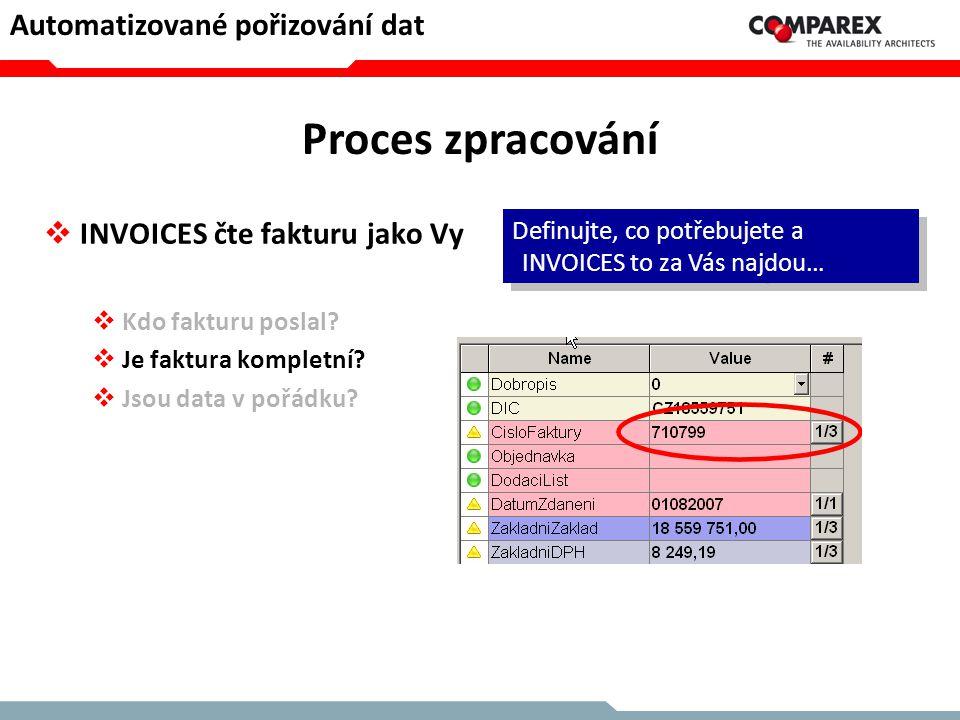Proces zpracování  INVOICES čte fakturu jako Vy  Kdo fakturu poslal?  Je faktura kompletní?  Jsou data v pořádku? Definujte, co potřebujete a INVO