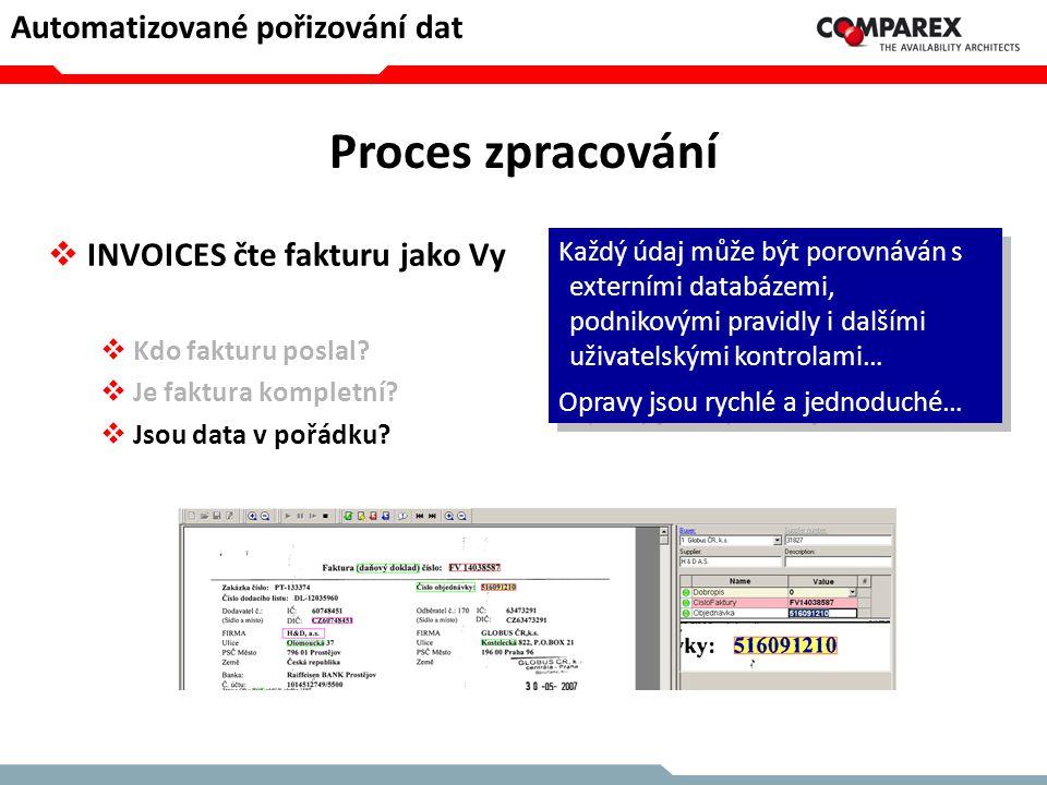 Proces zpracování  INVOICES čte fakturu jako Vy  Kdo fakturu poslal?  Je faktura kompletní?  Jsou data v pořádku? Každý údaj může být porovnáván s