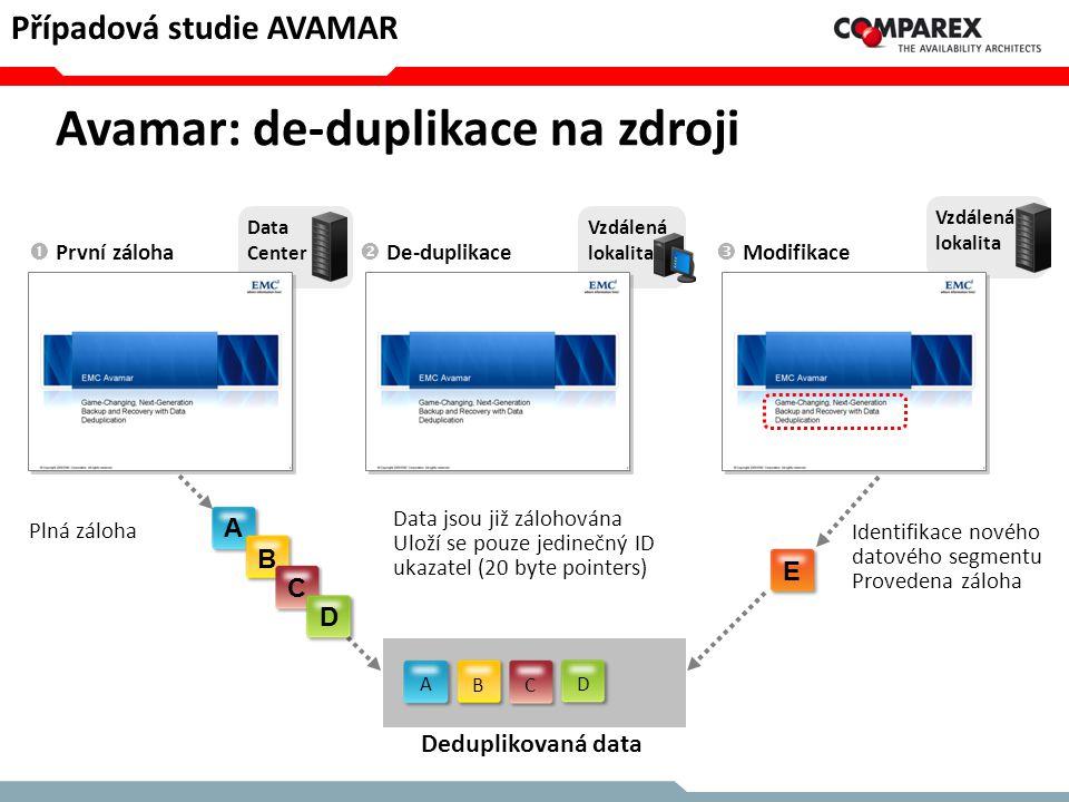 Vzdálená lokalita  Modifikace Data Center Plná záloha  První záloha Identifikace nového datového segmentu Provedena záloha Avamar: de-duplikace na z