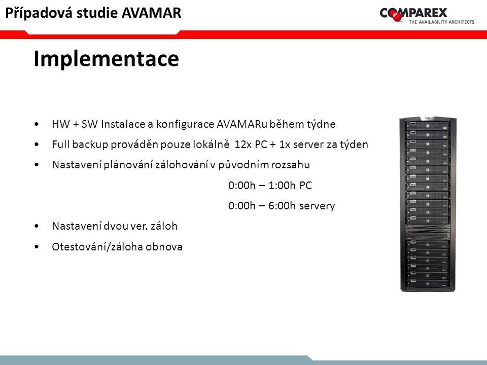 Implementace •HW + SW Instalace a konfigurace AVAMARu během týdne •Full backup prováděn pouze lokálně 12x PC + 1x server za týden •Nastavení plánování