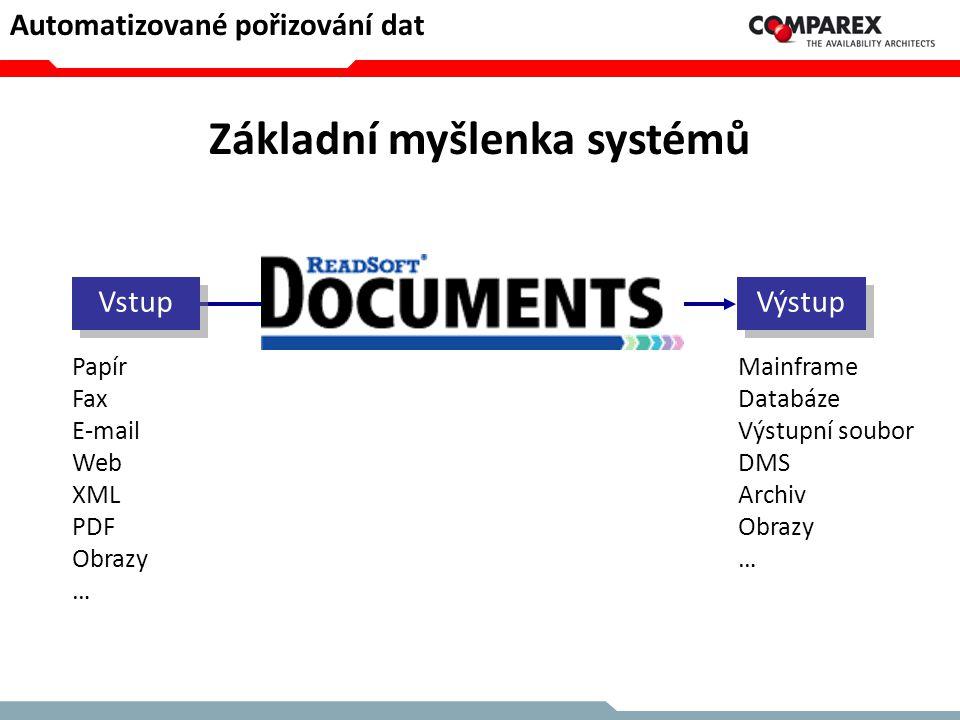 Základní myšlenka systémů Papír Fax E-mail Web XML PDF Obrazy … Mainframe Databáze Výstupní soubor DMS Archiv Obrazy … Výstup Vstup Automatizované poř