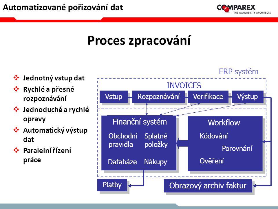  Jednotný vstup dat  Rychlé a přesné rozpoznávání  Jednoduché a rychlé opravy  Automatický výstup dat  Paralelní řízení práce Vstup ERP systém IN