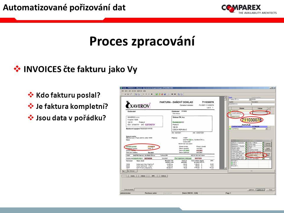 Proces zpracování  INVOICES čte fakturu jako Vy  Kdo fakturu poslal?  Je faktura kompletní?  Jsou data v pořádku? Automatizované pořizování dat