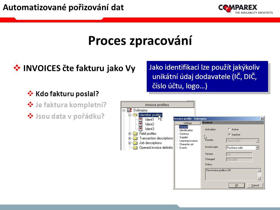 Děkuji za pozornost a přeji hezký den Aleš Fidrich Ales.fidrich@comparex.cz