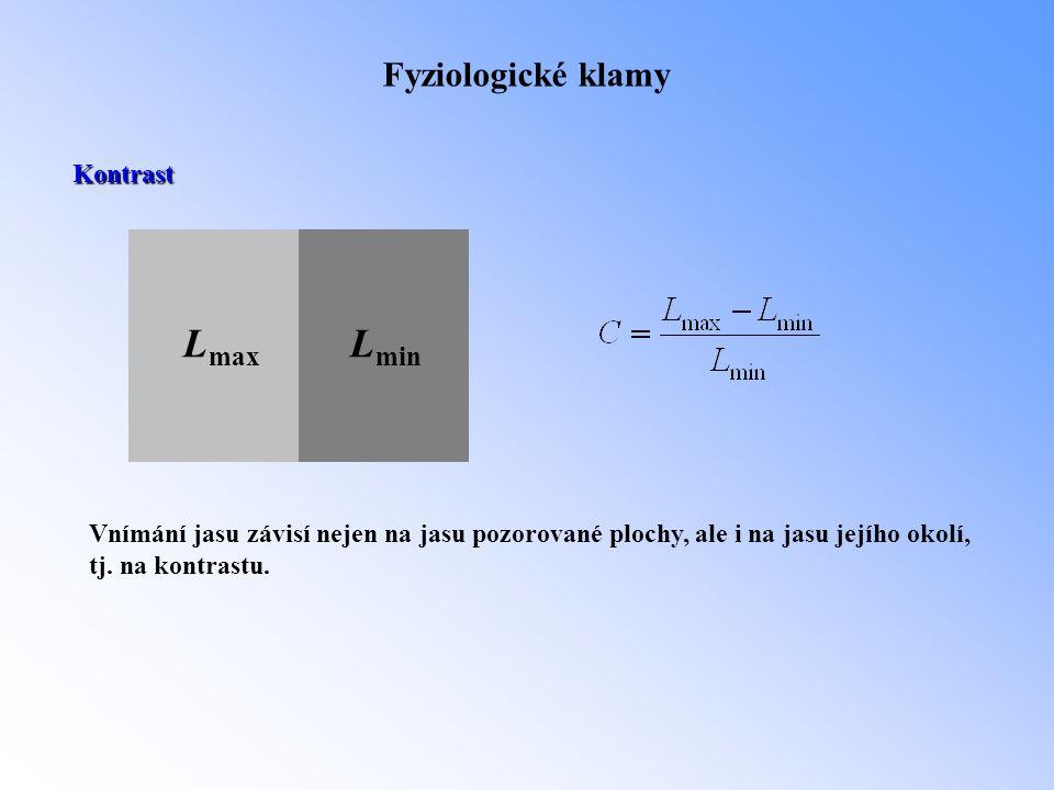 Fyziologické klamyKontrast L max L min Vnímání jasu závisí nejen na jasu pozorované plochy, ale i na jasu jejího okolí, tj. na kontrastu.