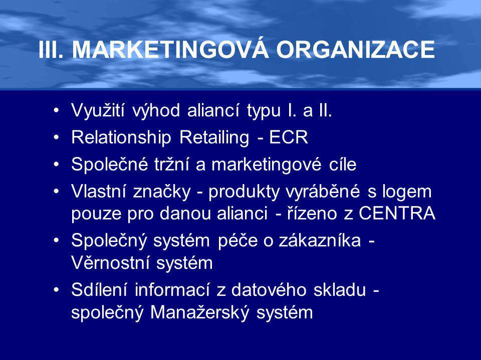 III. MARKETINGOVÁ ORGANIZACE •Využití výhod aliancí typu I.