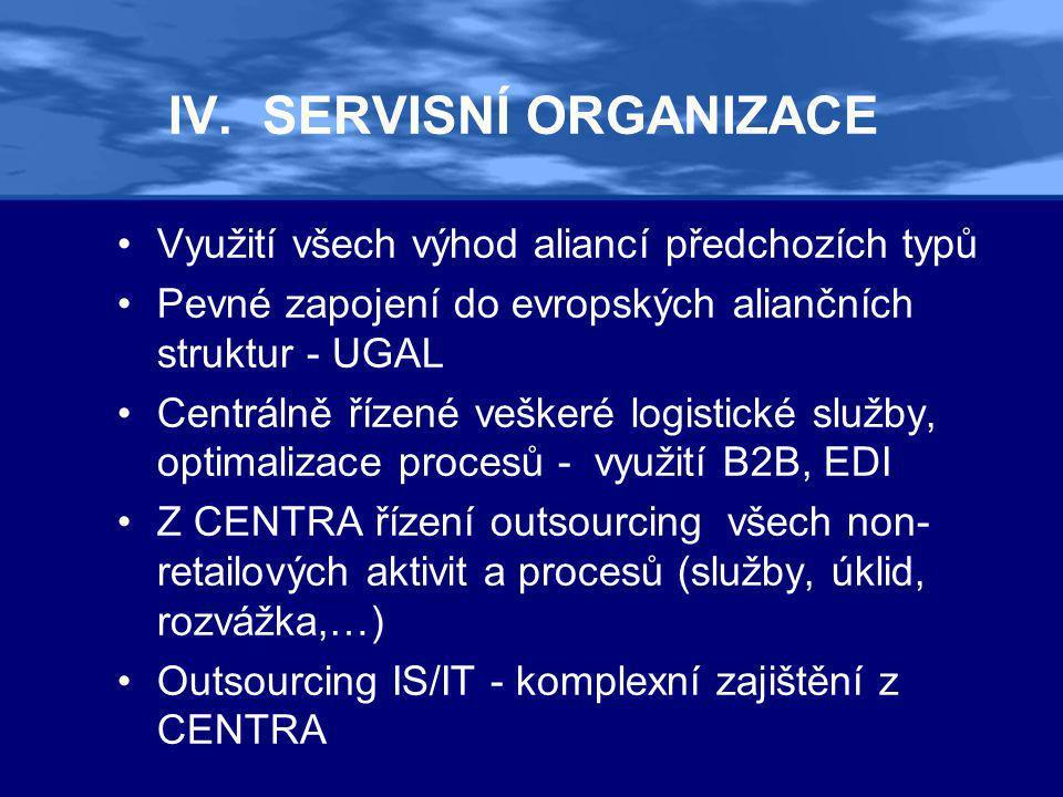 IV. SERVISNÍ ORGANIZACE •Využití všech výhod aliancí předchozích typů •Pevné zapojení do evropských aliančních struktur - UGAL •Centrálně řízené veške