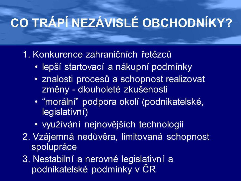 CO TRÁPÍ NEZÁVISLÉ OBCHODNÍKY. 1.