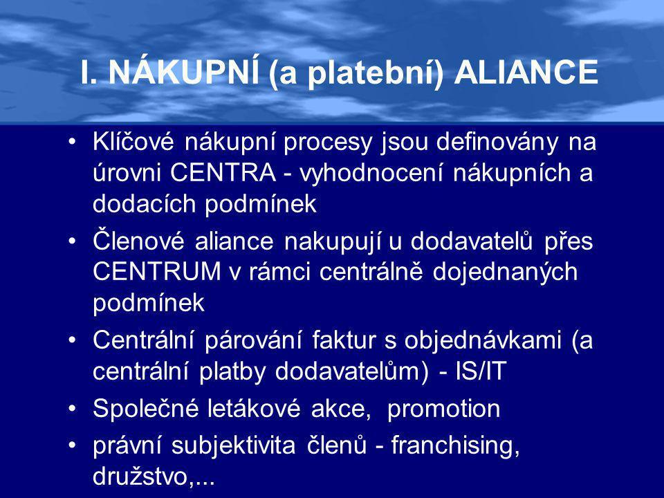 I. NÁKUPNÍ (a platební) ALIANCE •Klíčové nákupní procesy jsou definovány na úrovni CENTRA - vyhodnocení nákupních a dodacích podmínek •Členové aliance
