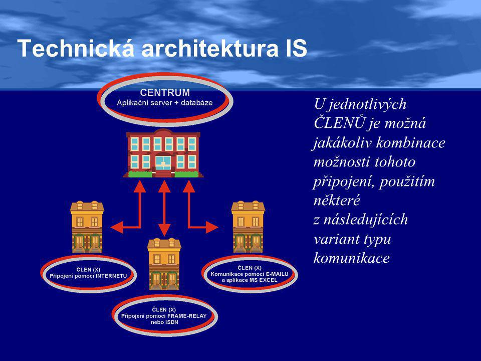 Technická architektura IS U jednotlivých ČLENŮ je možná jakákoliv kombinace možnosti tohoto připojení, použitím některé z následujících variant typu komunikace