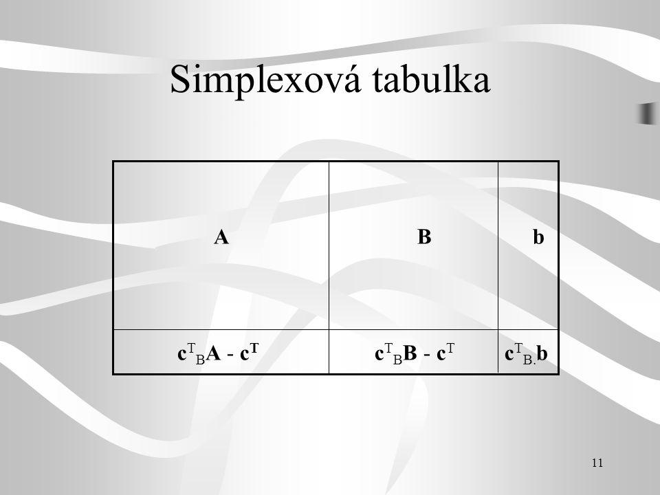 11 Simplexová tabulka A B b c T B A - c T c T B B - c T c T B. b