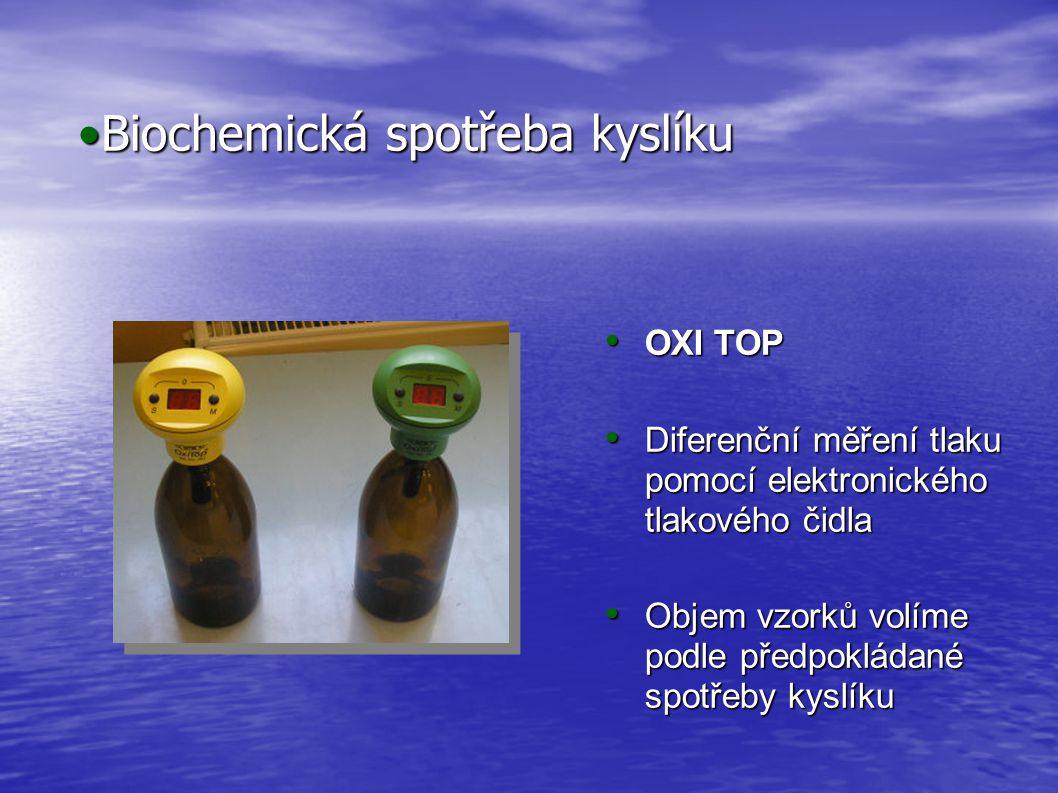 •Biochemická spotřeba kyslíku • OXI TOP • Diferenční měření tlaku pomocí elektronického tlakového čidla • Objem vzorků volíme podle předpokládané spotřeby kyslíku