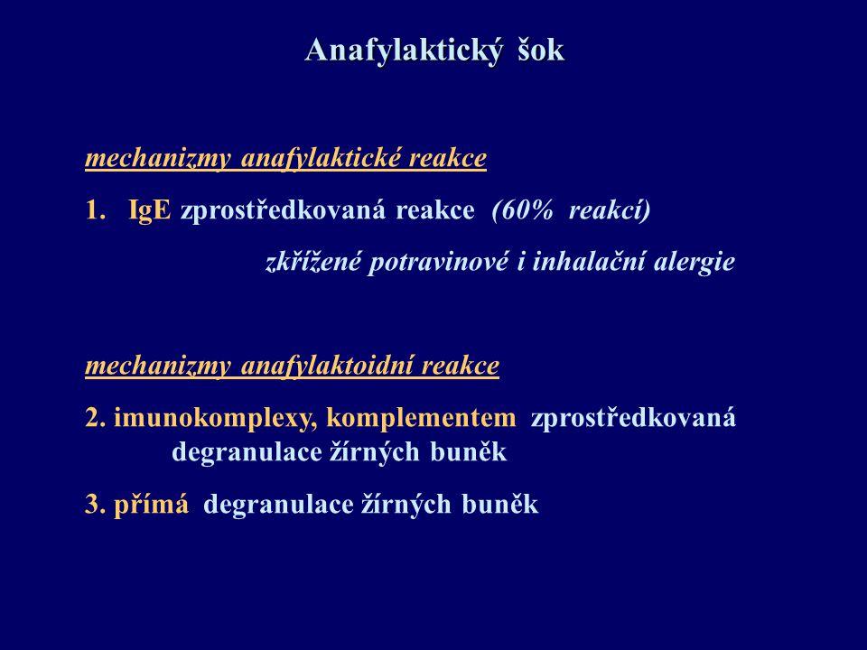 Anafylaktický šok mechanizmy anafylaktické reakce 1.IgE zprostředkovaná reakce (60% reakcí) zkřížené potravinové i inhalační alergie mechanizmy anafyl
