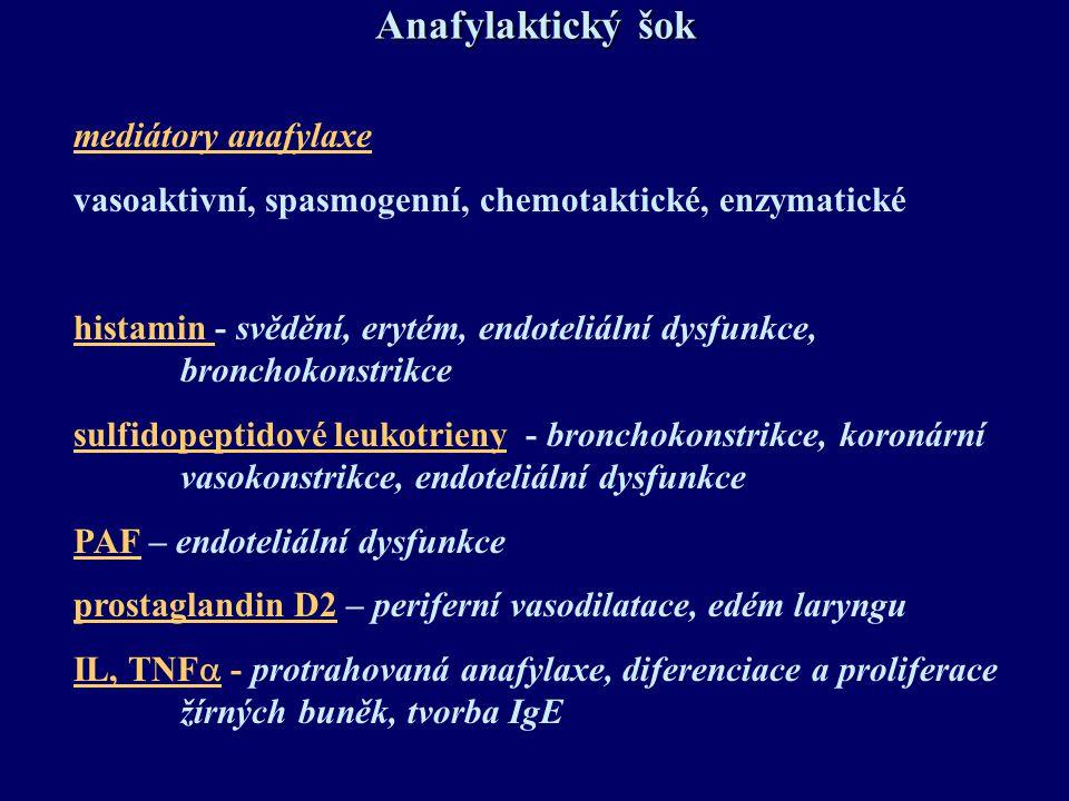 Anafylaktický šok mediátory anafylaxe vasoaktivní, spasmogenní, chemotaktické, enzymatické histamin - svědění, erytém, endoteliální dysfunkce, broncho
