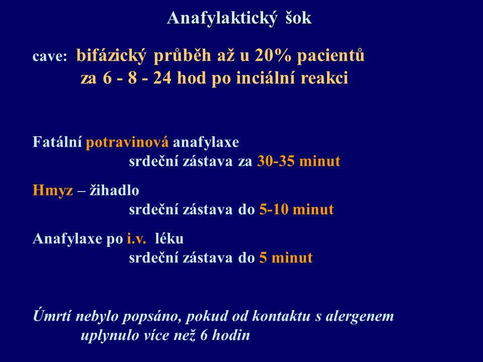 Anafylaktický šok cave: bifázický průběh až u 20% pacientů za 6 - 8 - 24 hod po inciální reakci Fatální potravinová anafylaxe srdeční zástava za 30-35