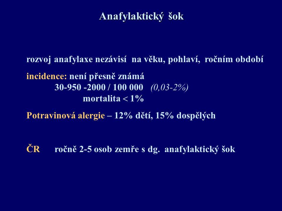 Anafylaktický šok mediátory anafylaxe vasoaktivní, spasmogenní, chemotaktické, enzymatické histamin - svědění, erytém, endoteliální dysfunkce, bronchokonstrikce sulfidopeptidové leukotrieny - bronchokonstrikce, koronární vasokonstrikce, endoteliální dysfunkce PAF – endoteliální dysfunkce prostaglandin D2 – periferní vasodilatace, edém laryngu IL, TNF  - protrahovaná anafylaxe, diferenciace a proliferace žírných buněk, tvorba IgE