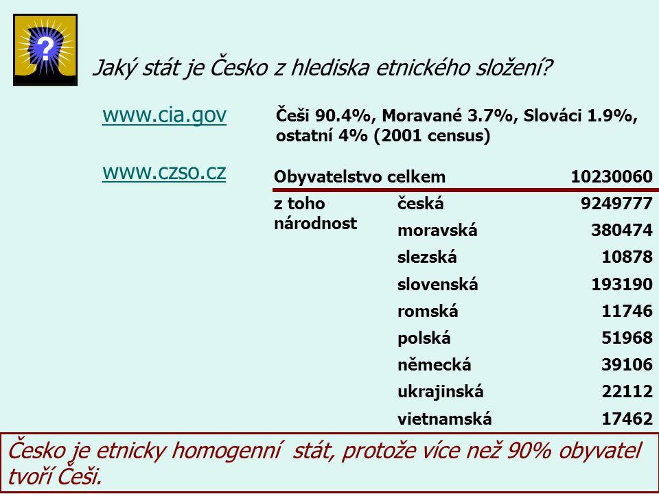 Národní (etnicky homogenní) státy v Evropě