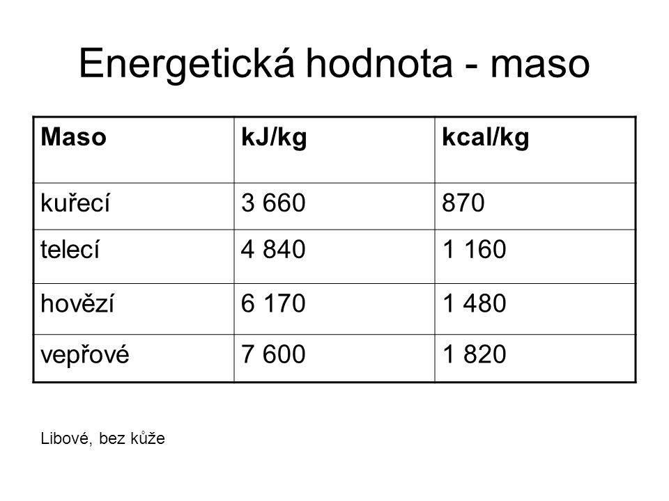 Energetická hodnota - maso MasokJ/kgkcal/kg kuřecí3 660870 telecí4 8401 160 hovězí6 1701 480 vepřové7 6001 820 Libové, bez kůže