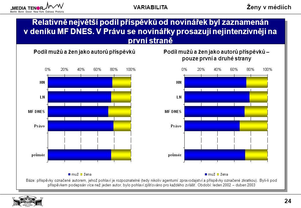 Ženy v médiích 24 Relativně největší podíl příspěvků od novinářek byl zaznamenán v deníku MF DNES.