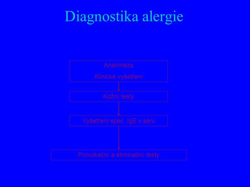Diagnostika alergie Anamnéza Klinické vyšetření Kožní testy Vyšetření spec.