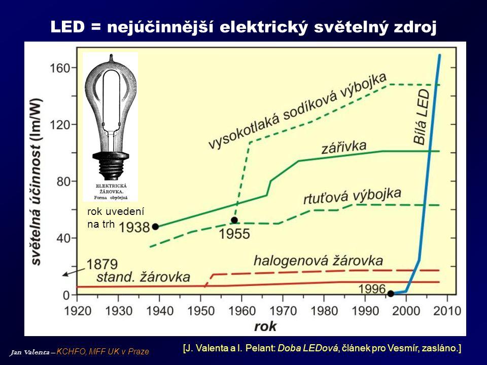 Jan Valenta – KCHFO, MFF UK v Praze LED = nejúčinnější elektrický světelný zdroj rok uvedení na trh [J. Valenta a I. Pelant: Doba LEDová, článek pro V