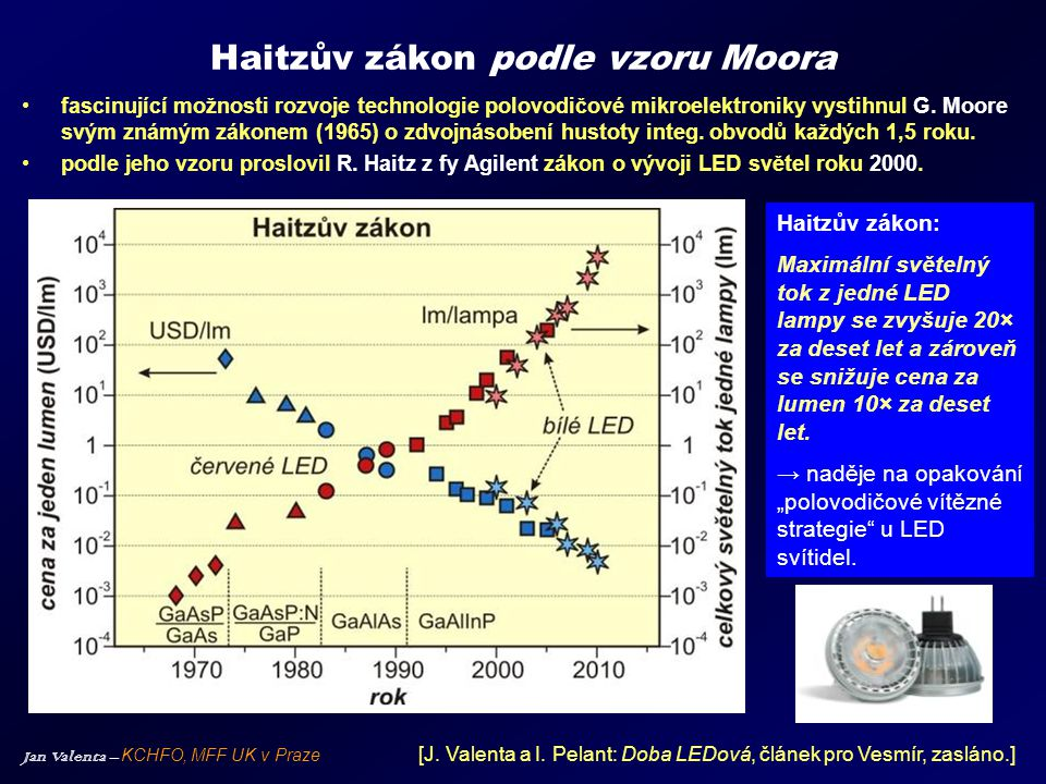 """Jan Valenta – KCHFO, MFF UK v Praze Optické """"soustavy s LEDkami a lumidkami Parabola s pokoveným povrchem nebo plastová s totálním odrazem (zde) + růžová LED – zlepšení koncentrace luminiscence, která je emitována všemi směry Vlnovodné efekty – skleněné regály v obchodech s lumidkovým pásem na zadní hraně – totální odraz – světlo je vidět jen z konce – hrany desky Jiné vlnovody - viz sprcha Závěr – Lumidky zřejmě brzy nahradí ostatní druhy elektrických svítidel, proto by studenti měli chápat jejich princip a rozdíl oproti žárovce nebo zářivce."""