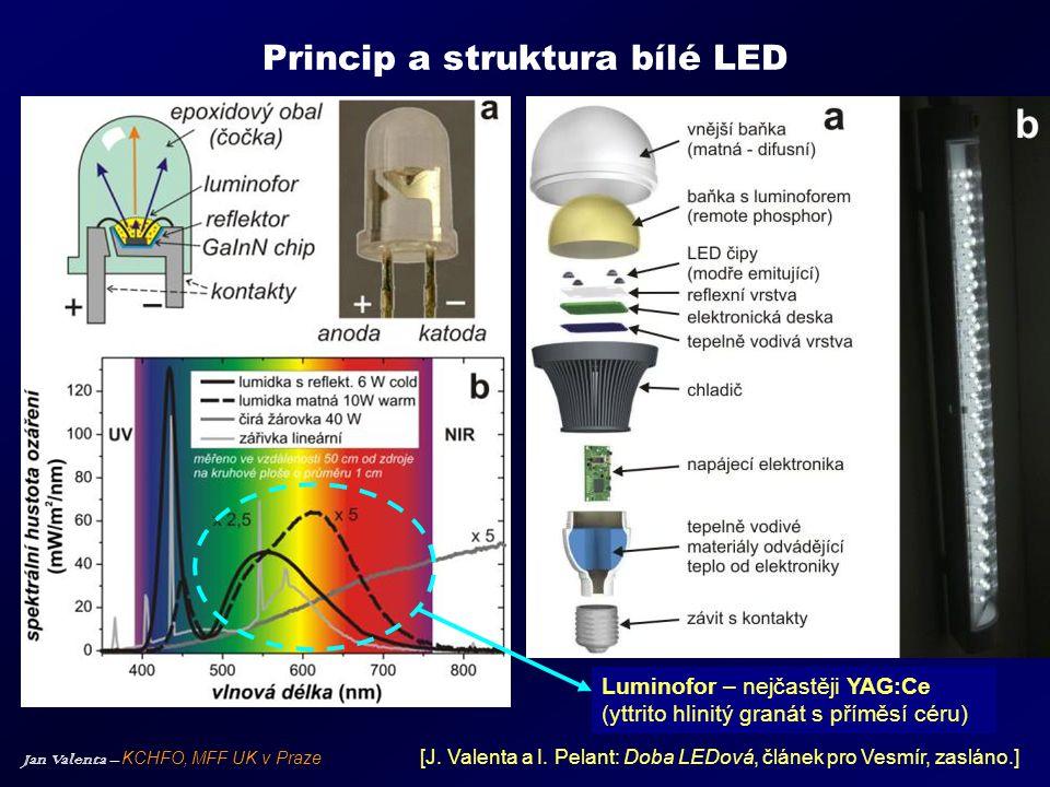 Jan Valenta – KCHFO, MFF UK v Praze Princip a struktura bílé LED [J. Valenta a I. Pelant: Doba LEDová, článek pro Vesmír, zasláno.] Luminofor – nejčas