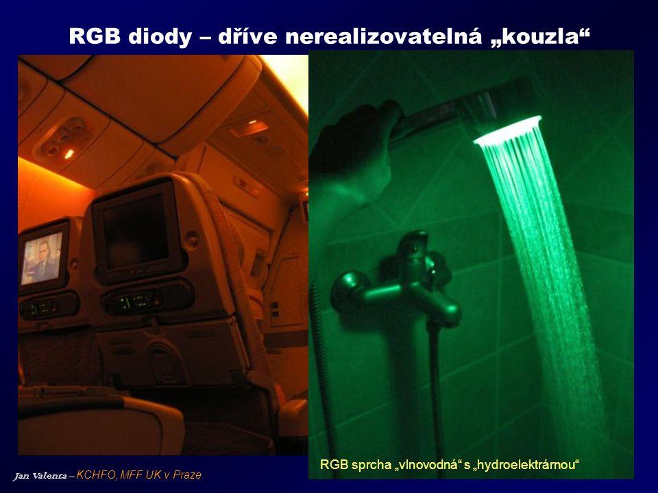 Jan Valenta – KCHFO, MFF UK v Praze Základy práce s LED Možné úkoly: -proměření závislosti prahového napětí na barvě světla – souvislost s energií fotonu v eV  [nm] = 1239.511 / E[eV] (hc/e) [I.