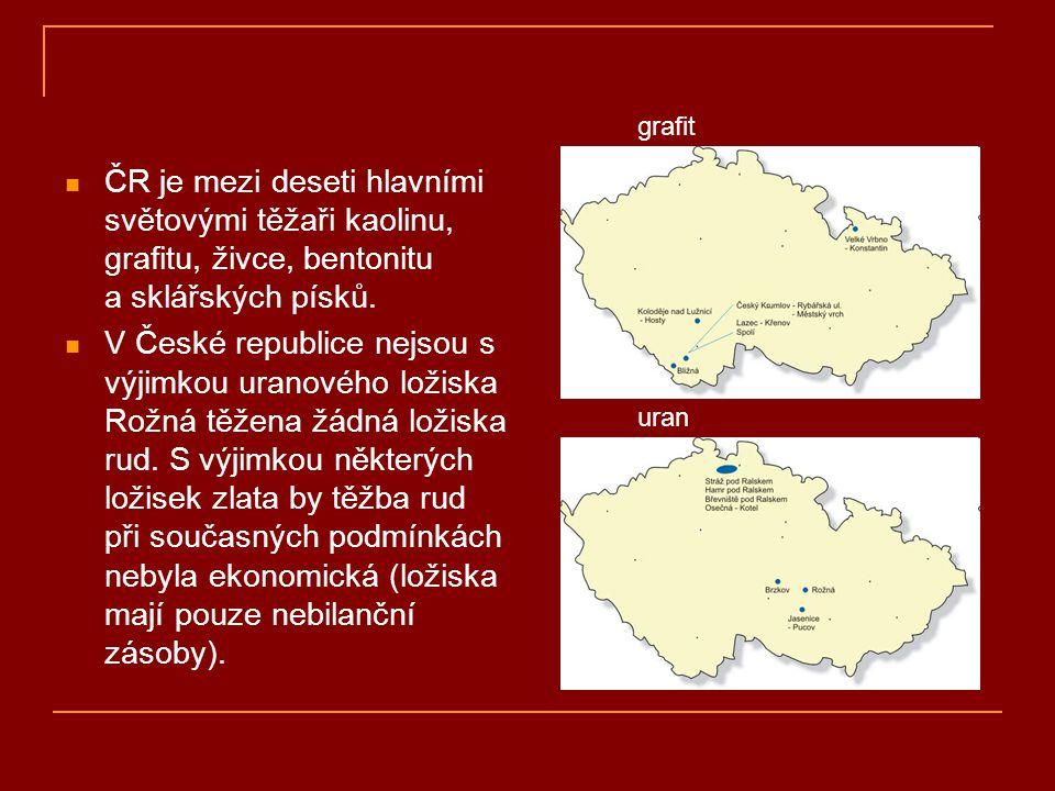  ČR je mezi deseti hlavními světovými těžaři kaolinu, grafitu, živce, bentonitu a sklářských písků.  V České republice nejsou s výjimkou uranového l