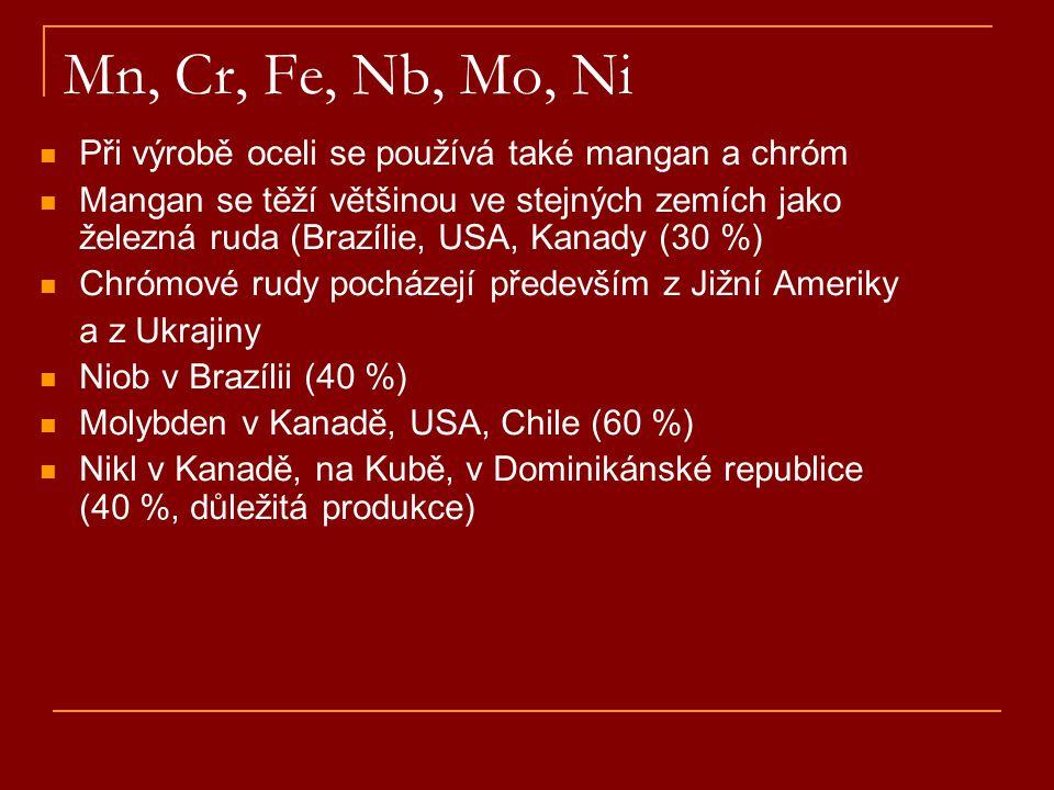 Mn, Cr, Fe, Nb, Mo, Ni  Při výrobě oceli se používá také mangan a chróm  Mangan se těží většinou ve stejných zemích jako železná ruda (Brazílie, USA