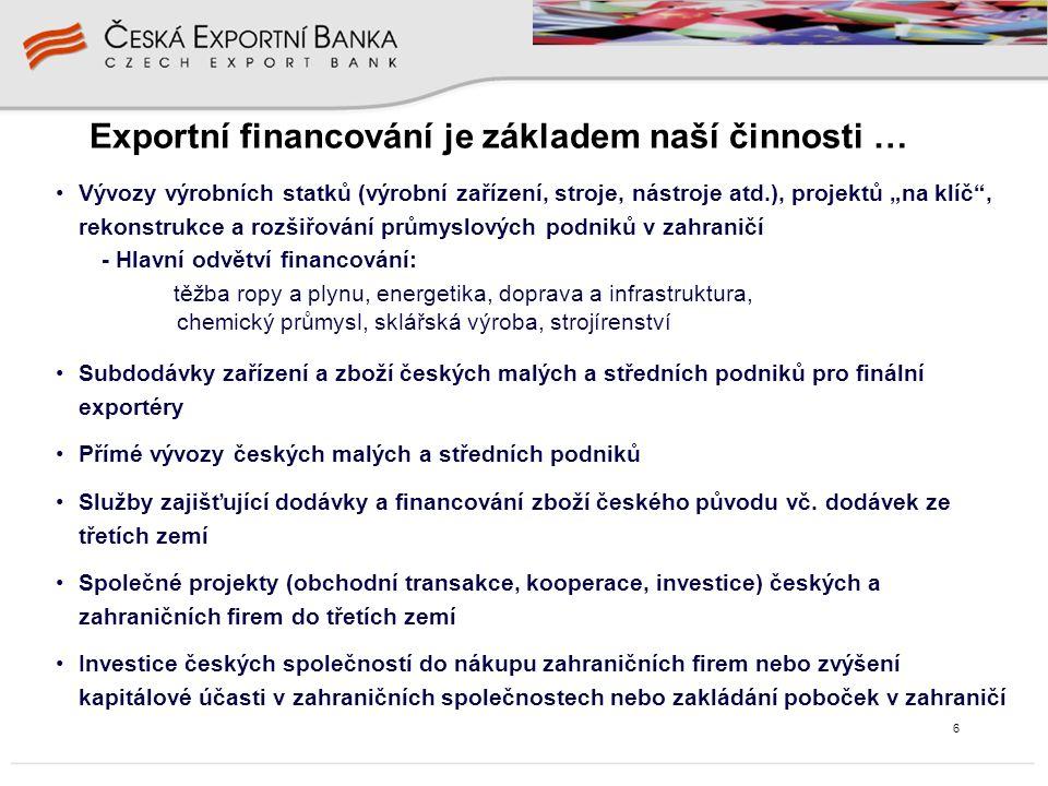 """6 Exportní financování je základem naší činnosti … •Vývozy výrobních statků (výrobní zařízení, stroje, nástroje atd.), projektů """"na klíč"""", rekonstrukc"""