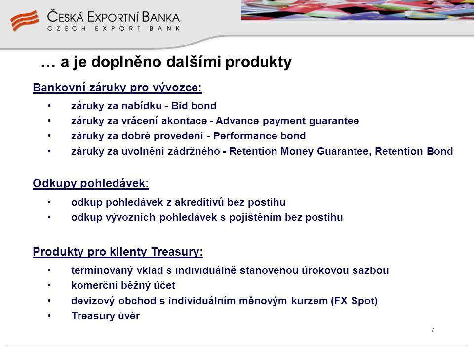 7 … a je doplněno dalšími produkty Bankovní záruky pro vývozce: •záruky za nabídku - Bid bond •záruky za vrácení akontace - Advance payment guarantee