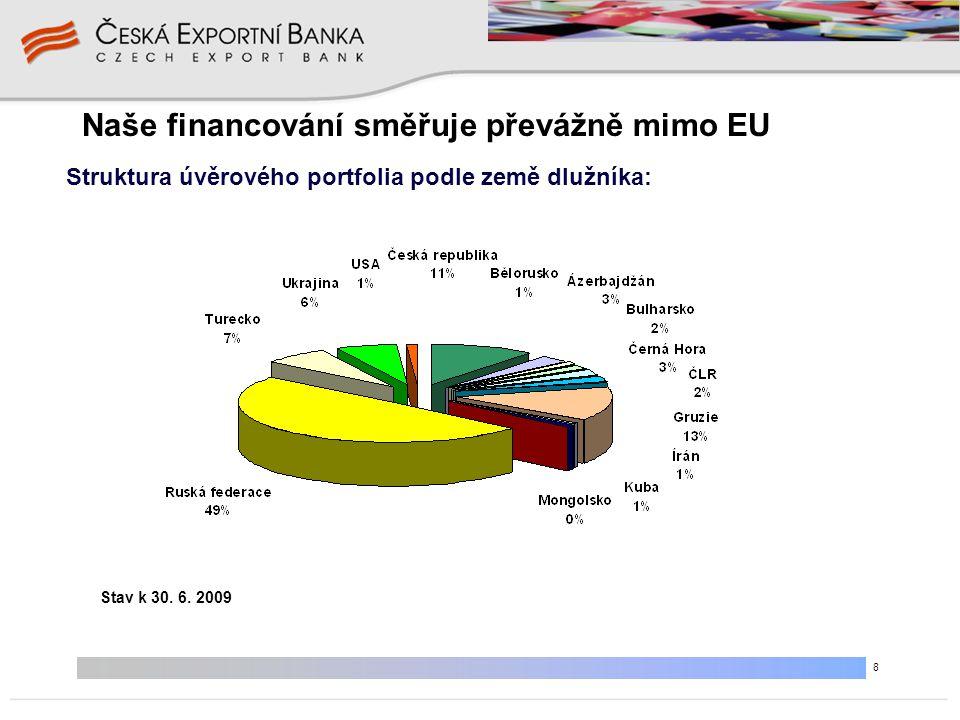 8 Naše financování směřuje převážně mimo EU Struktura úvěrového portfolia podle země dlužníka: Stav k 30. 6. 2009