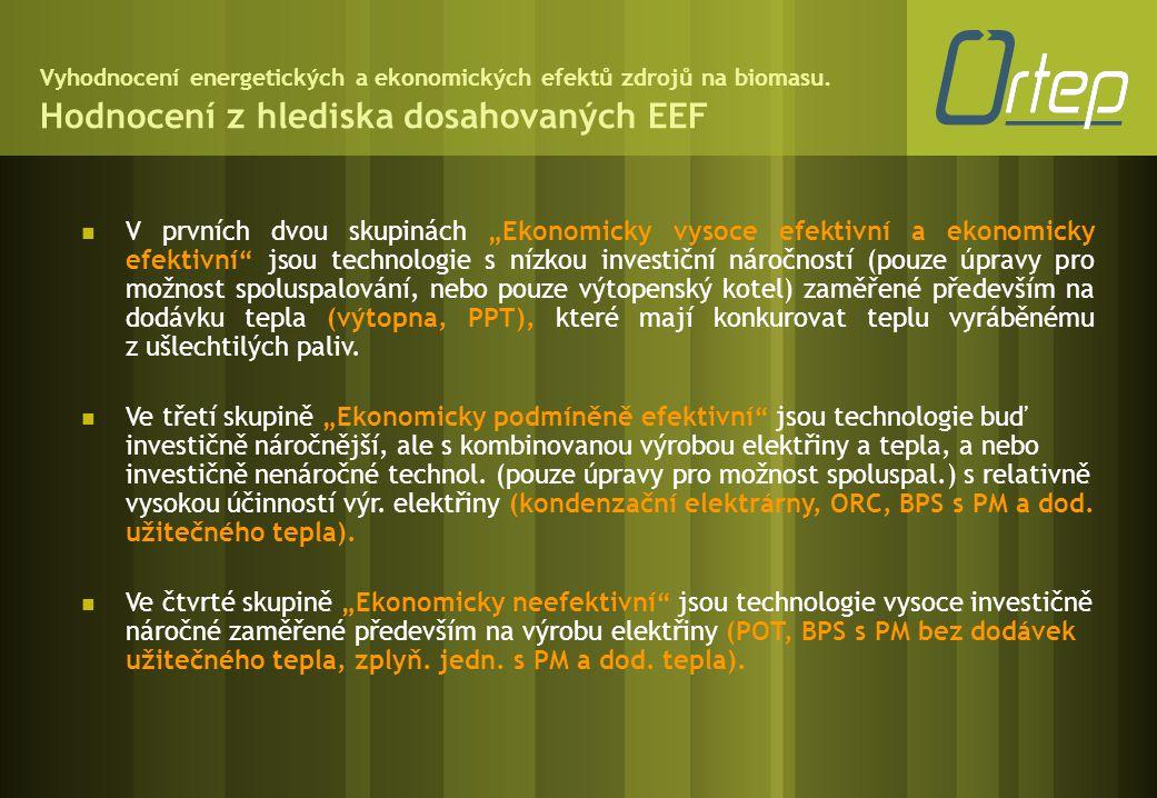 """Vyhodnocení energetických a ekonomických efektů zdrojů na biomasu. Hodnocení z hlediska dosahovaných EEF  V prvních dvou skupinách """"Ekonomicky vysoce"""