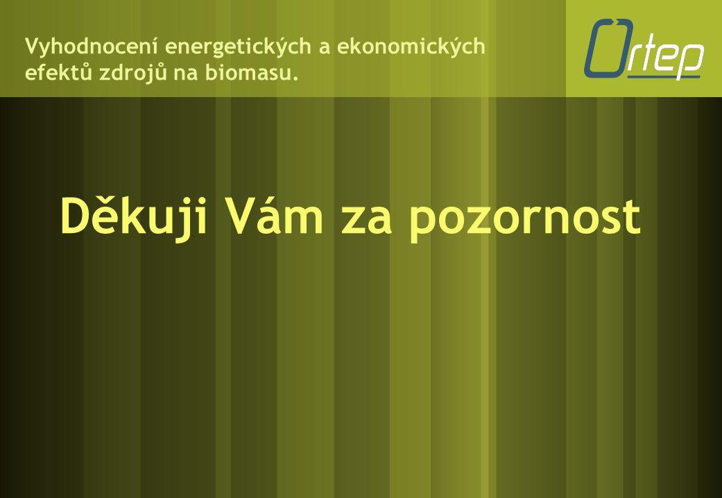 Vyhodnocení energetických a ekonomických efektů zdrojů na biomasu. Děkuji Vám za pozornost