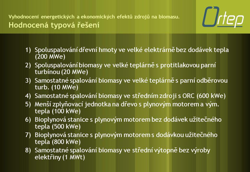 Vyhodnocení energetických a ekonomických efektů zdrojů na biomasu. Hodnocená typová řešení 1)Spoluspalování dřevní hmoty ve velké elektrárně bez dodáv