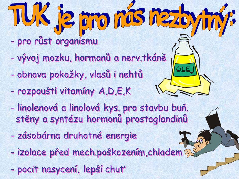 - pro růst organismu - vývoj mozku, hormonů a nerv.tkáně - obnova pokožky, vlasů i nehtů - rozpouští vitamíny A,D,E,K - linolenová a linolová kys.