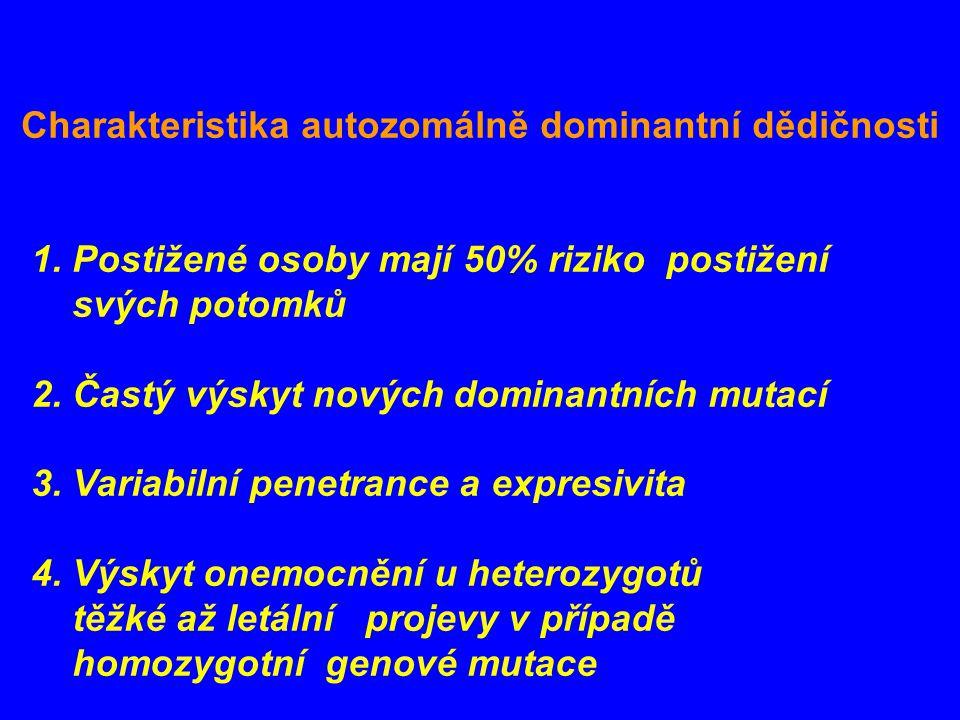 Charakteristika autozomálně dominantní dědičnosti 1. Postižené osoby mají 50% riziko postižení svých potomků 2. Častý výskyt nových dominantních mutac