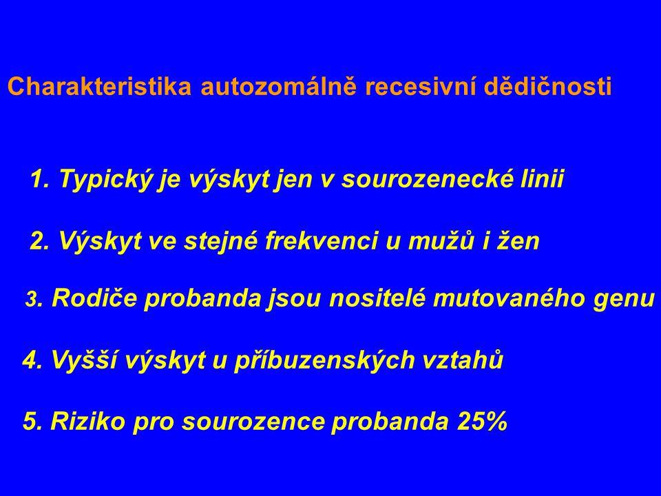 Charakteristika autozomálně recesivní dědičnosti 1.