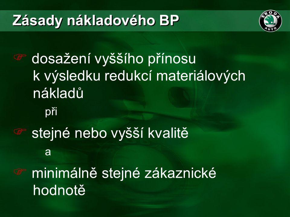 Zásady nákladového BP  dosažení vyššího přínosu k výsledku redukcí materiálových nákladů při  stejné nebo vyšší kvalitě a  minimálně stejné zákazni