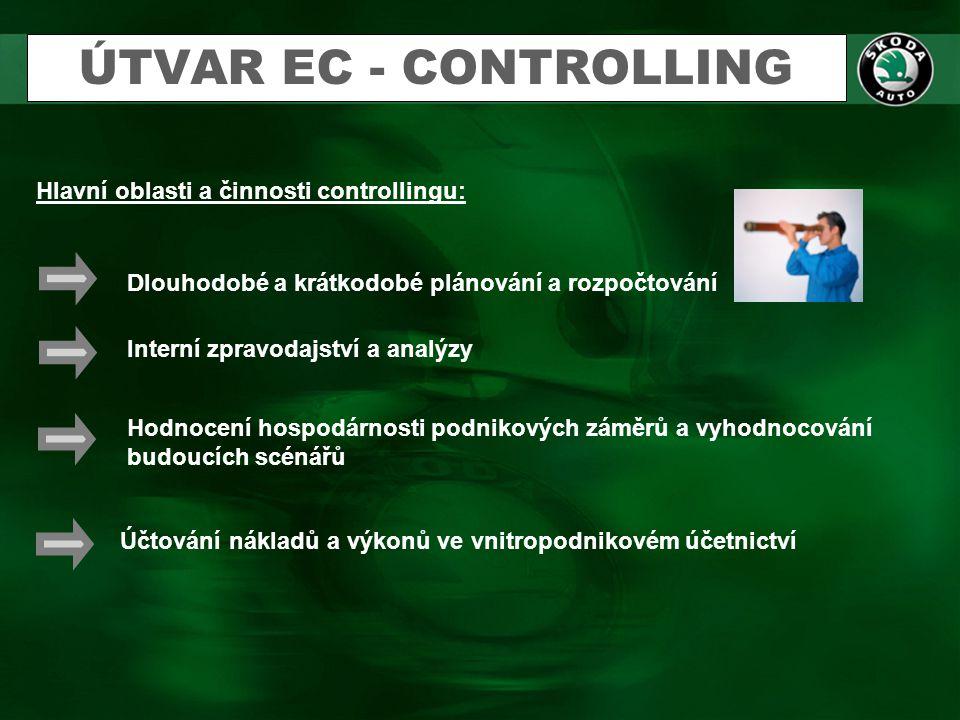 ÚTVAR EC - CONTROLLING Hlavní oblasti a činnosti controllingu: Dlouhodobé a krátkodobé plánování a rozpočtování Interní zpravodajství a analýzy Hodnoc