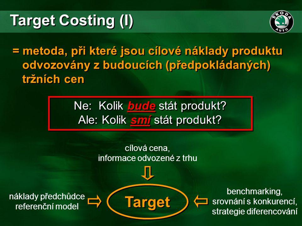 Target Costing (I) = metoda, při které jsou cílové náklady produktu odvozovány z budoucích (předpokládaných) tržních cen Ne: Kolik bude stát produkt?