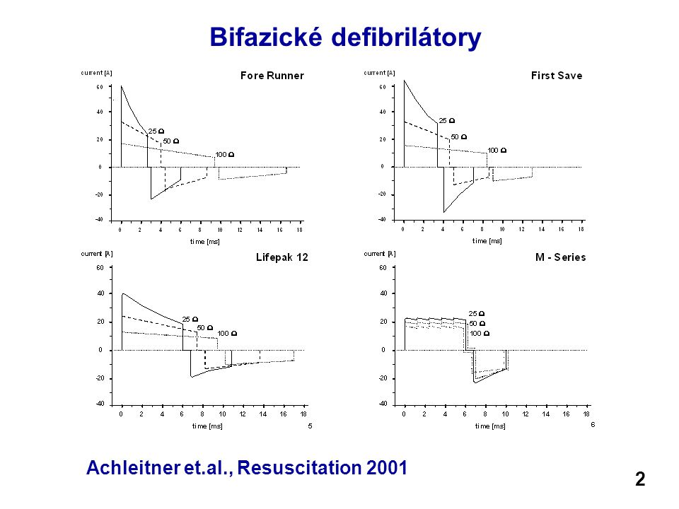 Bifazické defibrilátory Achleitner et.al., Resuscitation 2001 2