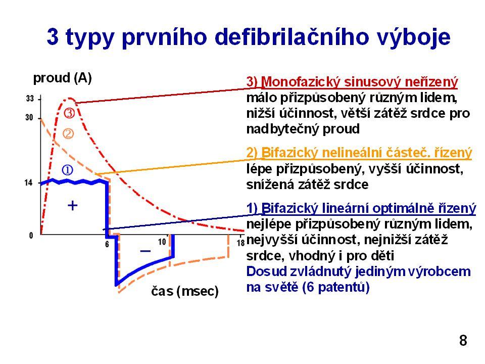 Srovnání 3 typů prvního defibrilačního výboje 9